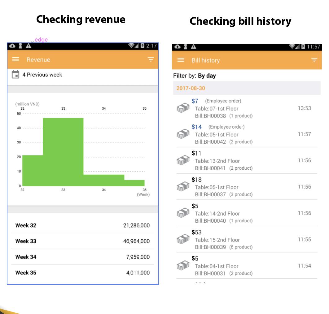 Revenue report by posapp