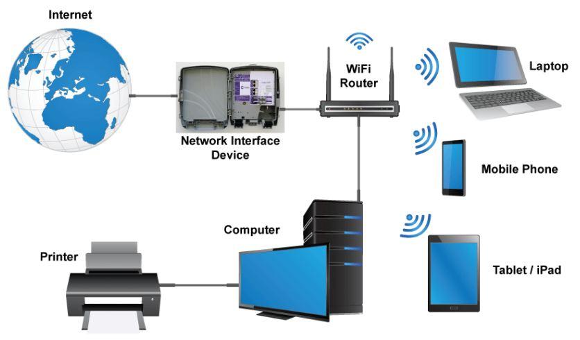 mạng LAN