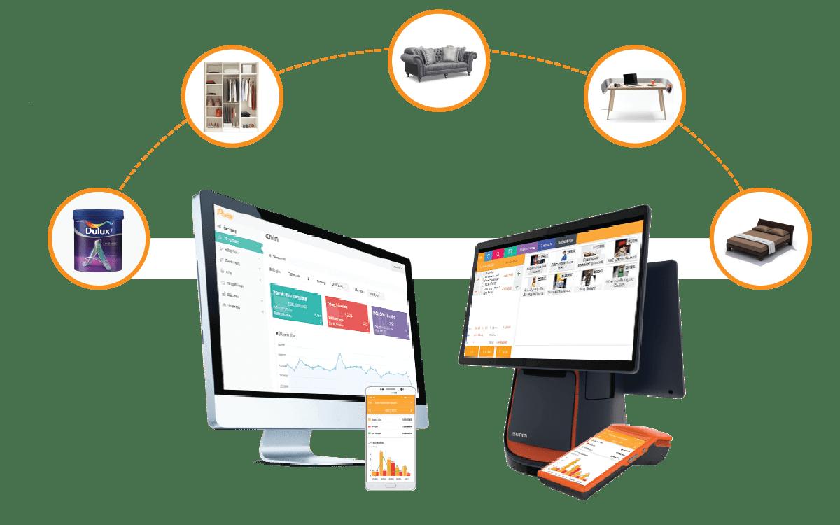 phần mềm quản lý cửa hàng nội - ngoại thất - gia dụng