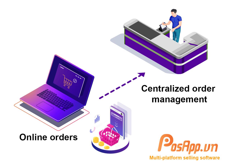 Order software