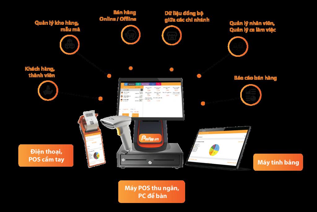 Phần mềm quản lý PosApp