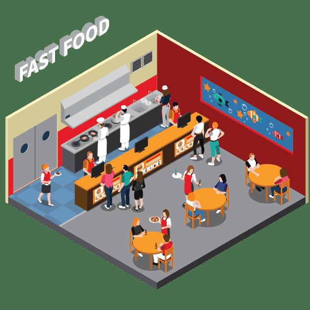 phần mềm quản lý cửa hàng fastfood