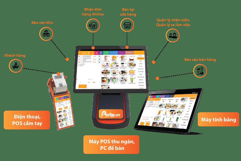 phần mềm quản lý nhà hàng ăn uống posapp