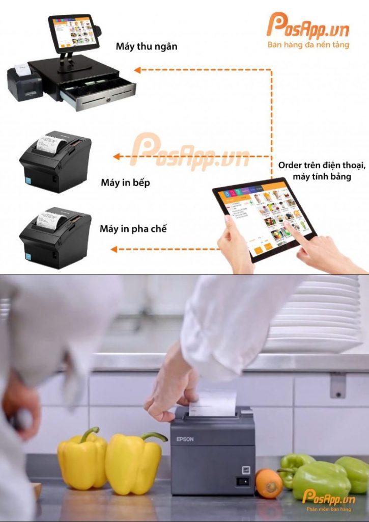 quy trình in bếp