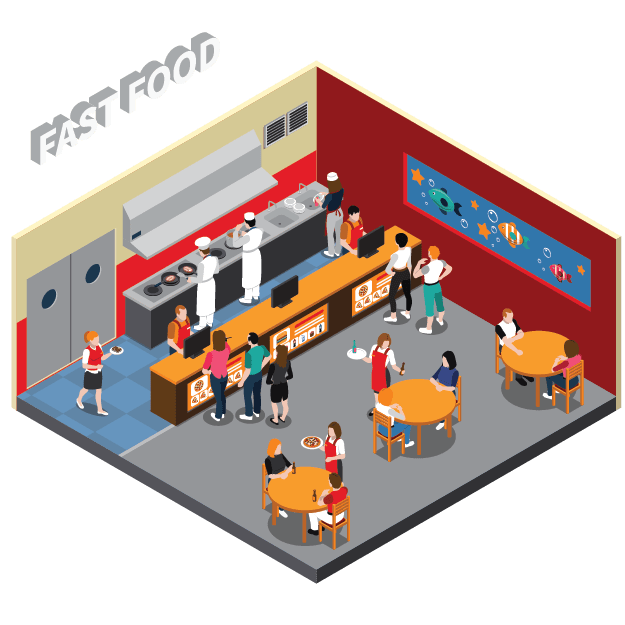 thiết bị rung tự phục vụ cho nhà hàng fastfood, takeaway