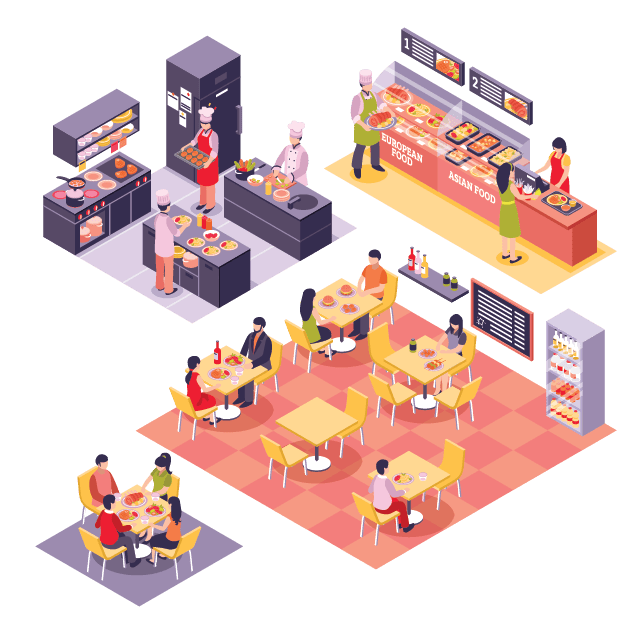 thẻ số tự phục vụ cho foodcourt, trung tâm thương mại