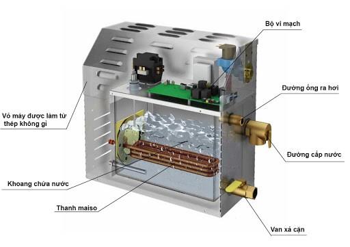 cấu tạo của máy xông hơi