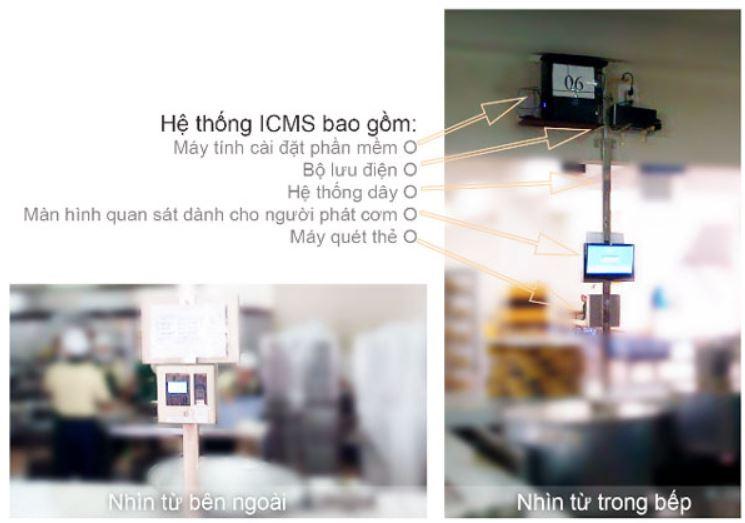 hệ thống quản lý icms