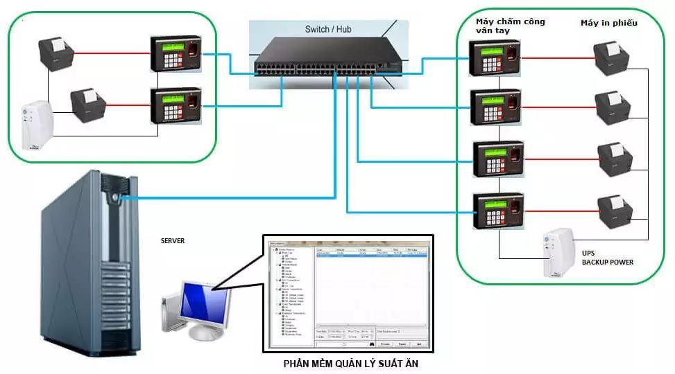 phần mềm vietnamsmart