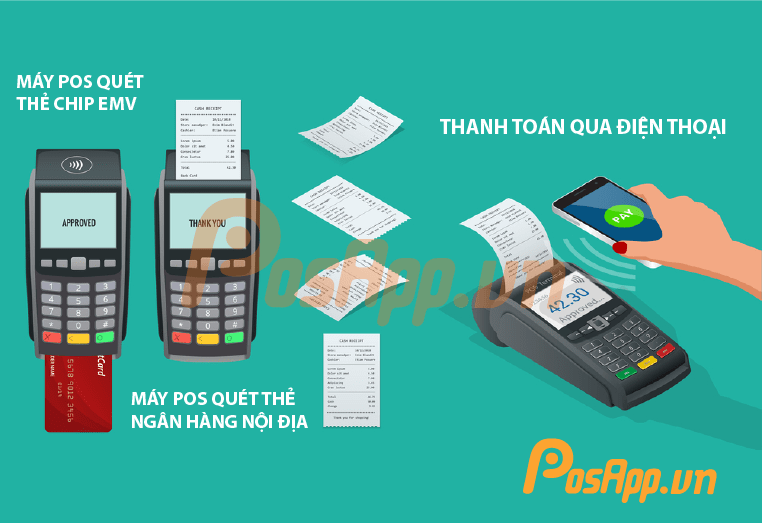 pos system quẹt thẻ