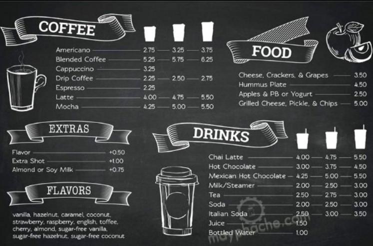 menu cafe cho mở quán cà phê pha máy